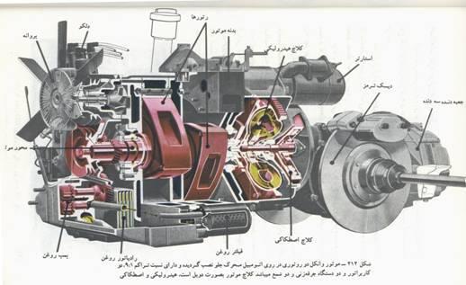 آموزش مقدماتی قطعات موتور خودرو کلاس های مقدماتی خودرو